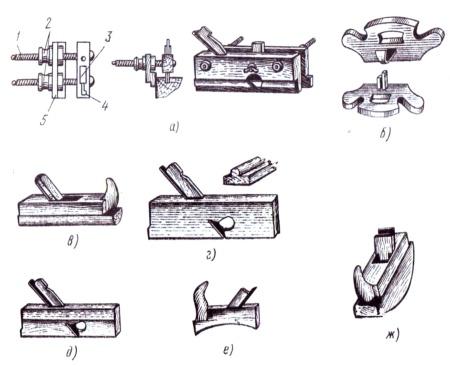 Инструменты для профильного строгания