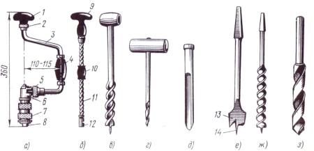 Ручной сверлильный инструмент