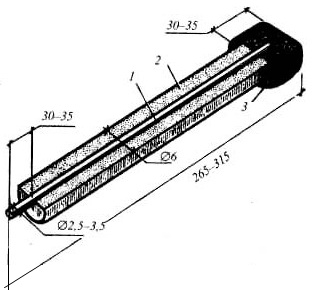 Конструкция термитного карандаша