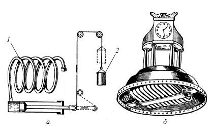 Самозаводящиеся часы с трубкой, заполненной глицерином