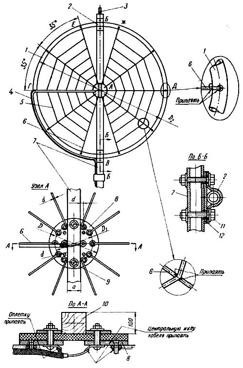 Наружная широкополосная 12-канальная антенна на обруче