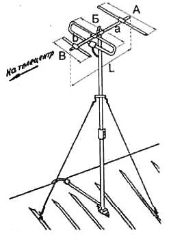 Общий вид антенн АТИГ(В) 1.1.1.15-1.1.5.15