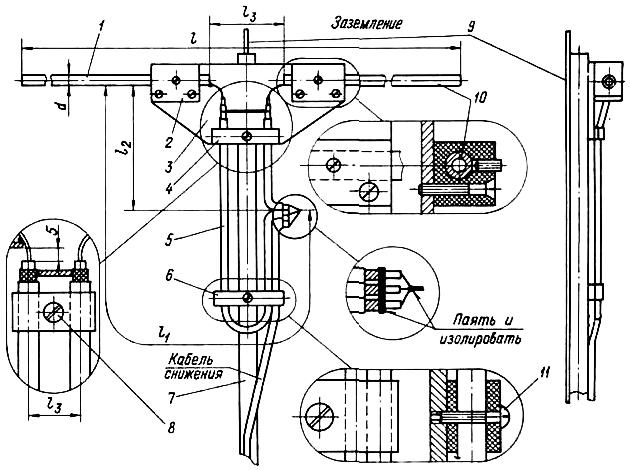 Антенна типа «полуволновой линейный разрезной вибратор»