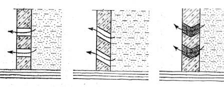 Формы отверстий водоприёмной части колодца при боковом притоке воды