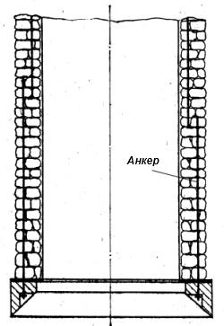Армирование кирпичных и каменных колодцев анкерными тягами
