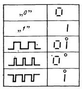 Форма индикации щупа