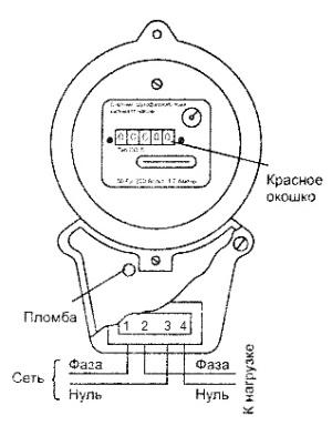 Однофазный индукционный электросчётчик.