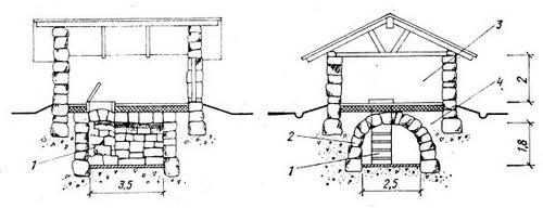 Каменный погреб с каменной погребицей