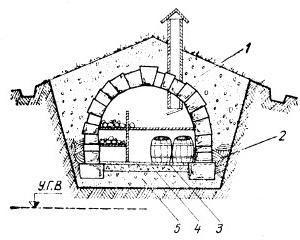 Каменный погреб, сооруженный при низком уровне грунтовых вод