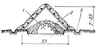 Простейшее укрытие типа «шалаш» для картофеля и корнеплодов