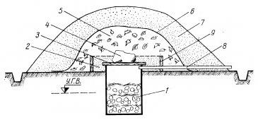 Хранилище из полиэтиленовой бочки