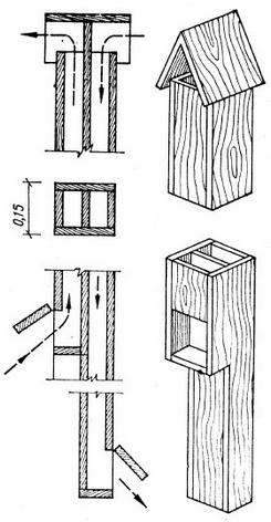 Вентиляционная труба на два канала