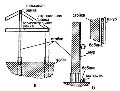 Малая деревянная теплица: а