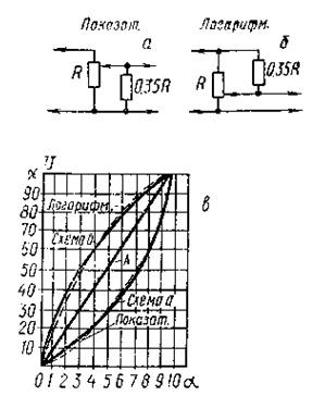 способы включения переменных резисторов
