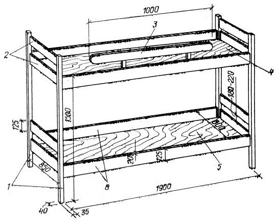 Конструкция двухъярусной кровати