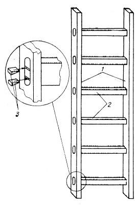 Конструкция лестницы для кровати