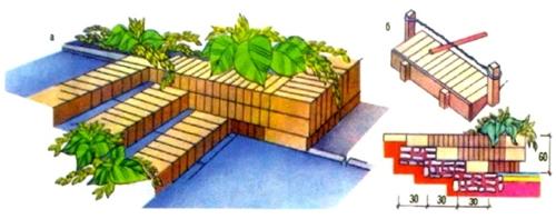 Лестница с кирпичными ступенями