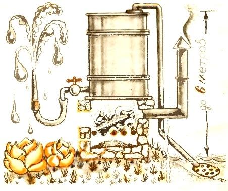Печь-насос