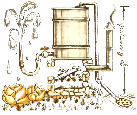 Потребуется 200-литровая стальная бочка (см. рис.), под ней устраивается дровяная печь или ставится паяльная лампа...