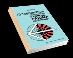 Путеводитель по выпускам «В помощь радиолюбителю»